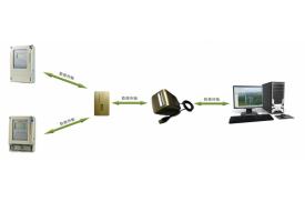 水电一卡通 IC卡水表 IC卡电表,物业管理