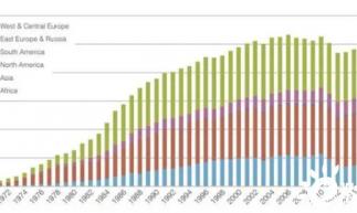 世界核协会:2020年突显了核能的韧性